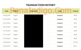 history pembayaran link shrink