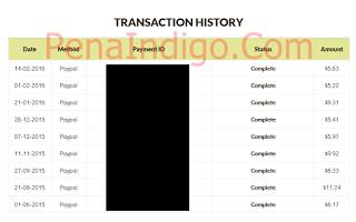 pembayaran link shrink