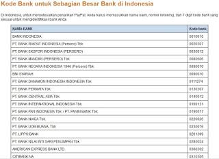 transfer paypal ke bank lokal