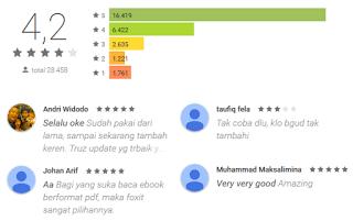 Ulasan pengguna Foxit Mobile PDF