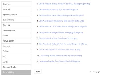 sitemap keren di blog fast loading